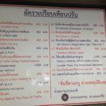 タイでも飲酒運転は厳罰処分!バイク・車の検問には要注意!海外旅行情報